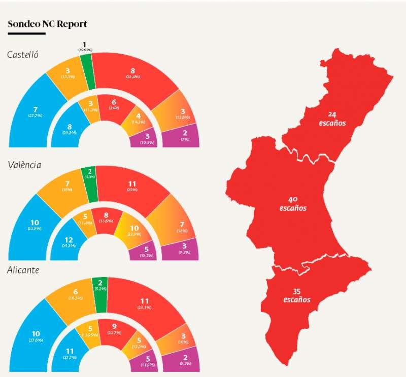 Distribución de votos por cada provincia. INFOGRAFÍA A. GARCÍA