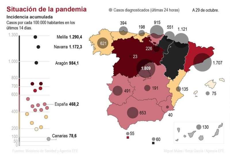 Último mapa de España actualizado con la incidencia del coronavirus. EFE