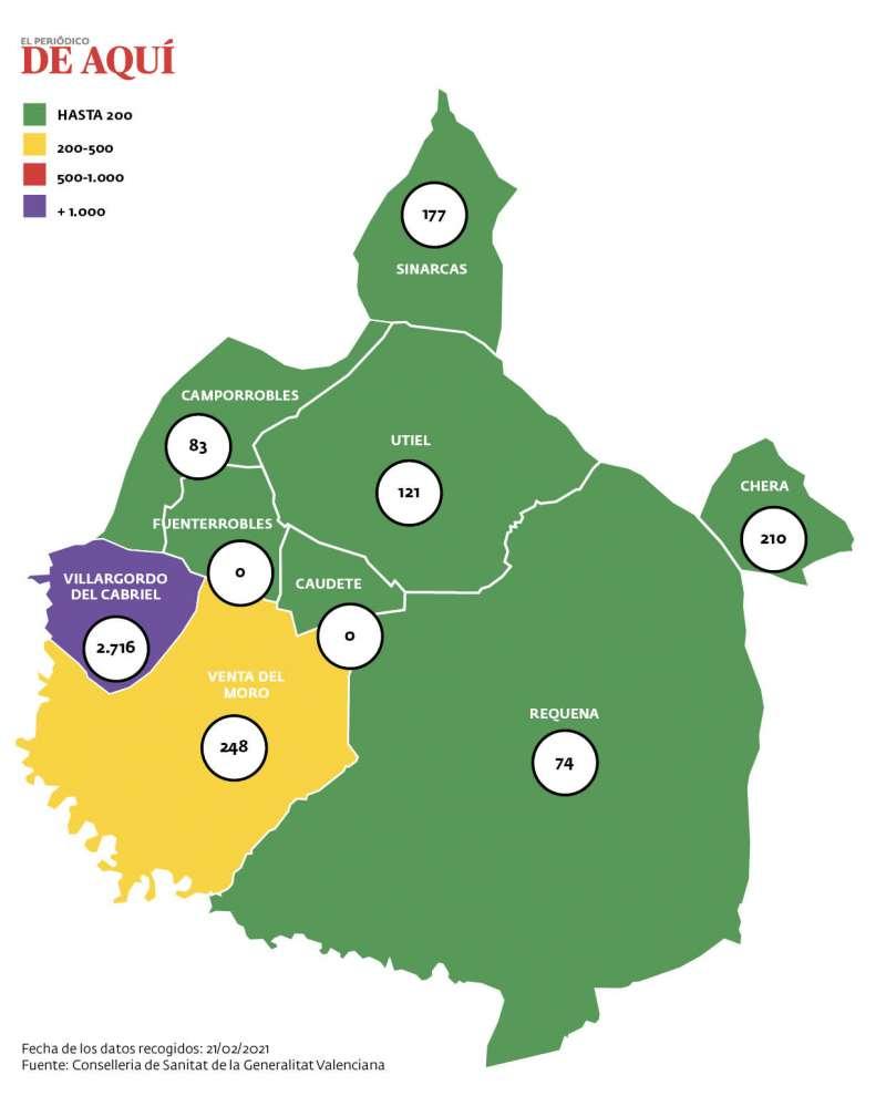 Mapa de incidencia en la comarca a fecha del 21-02-2021