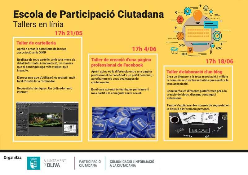 Cartell Participació Ciutadana