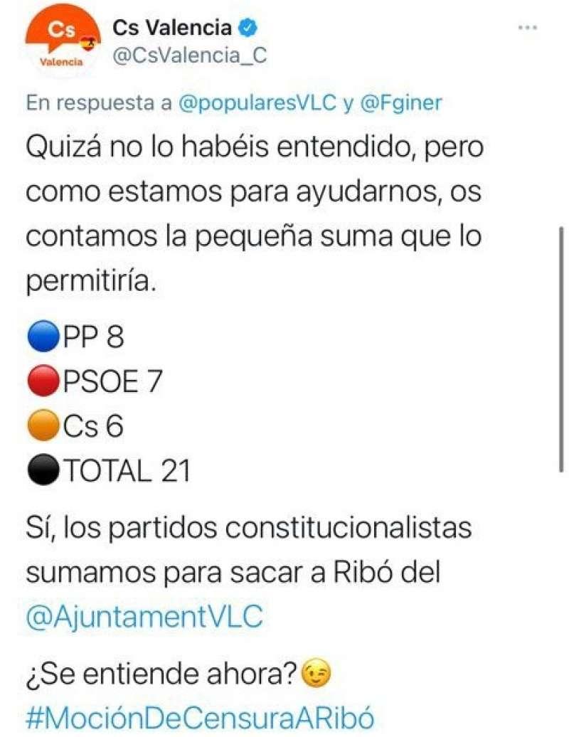 Tweet de Ciudadanos