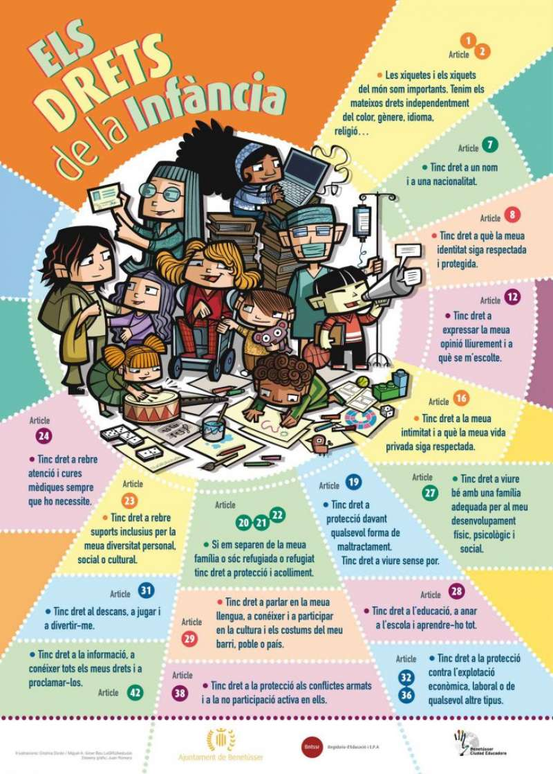 Derechos de la Infancia Benetússer