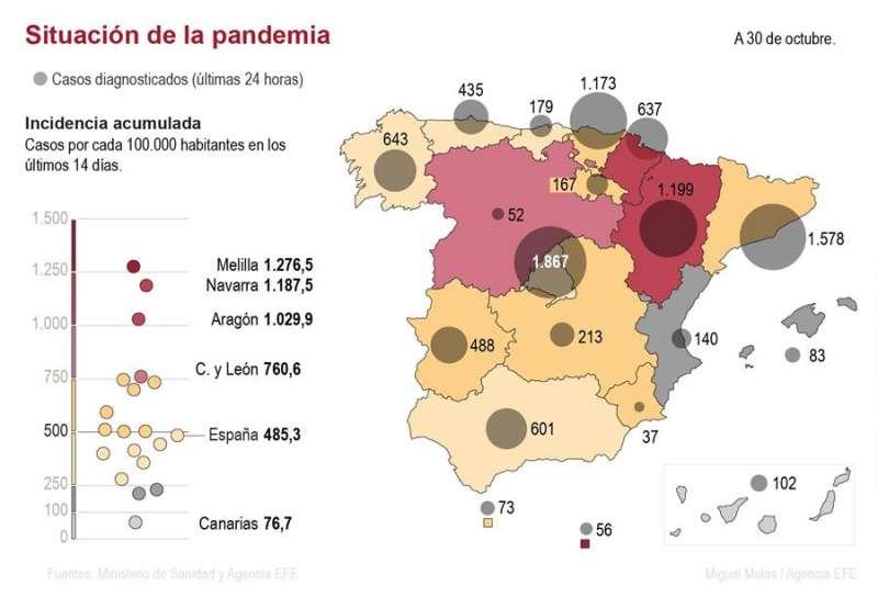 Principales focos en España. EFE