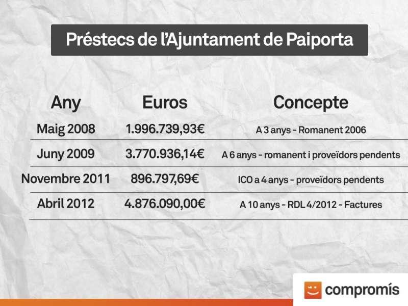 Imatge oferida per Compromís per Paiporta