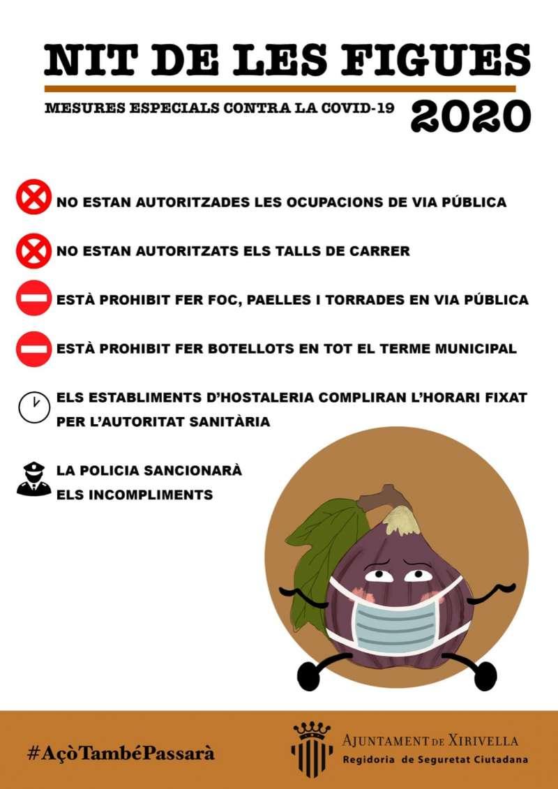 Medidas de seguridad. EPDA