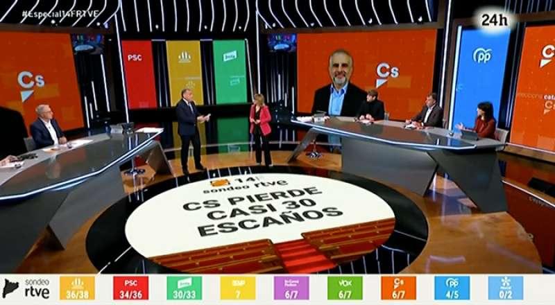 Resultados según el sondeo de GAD3. RTVE