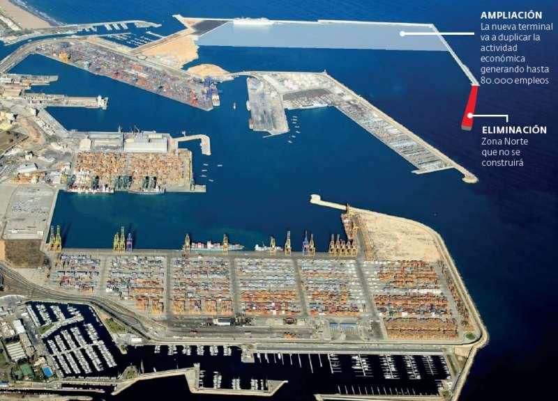 Gráfico de las actuaciones en el puerto de Valencia. A.García
