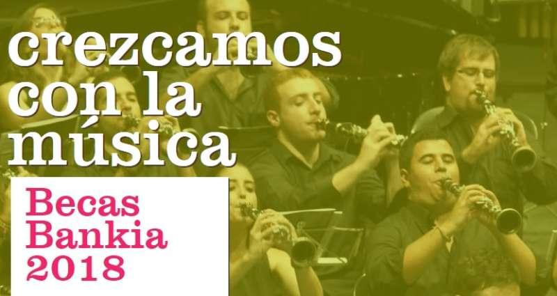 Becas Bankia