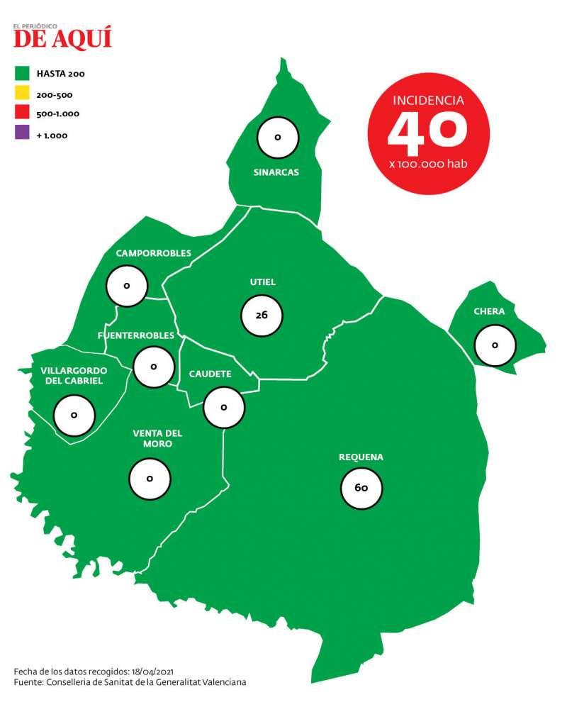 Mapa de incidencia comarcal