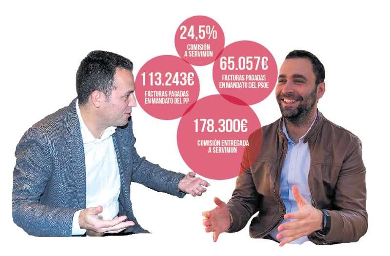 Javier Berasaluce y Mario Sánchez